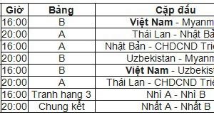 Lịch thi đấu của U23 Việt Nam tại giải M-150 Cup 2017